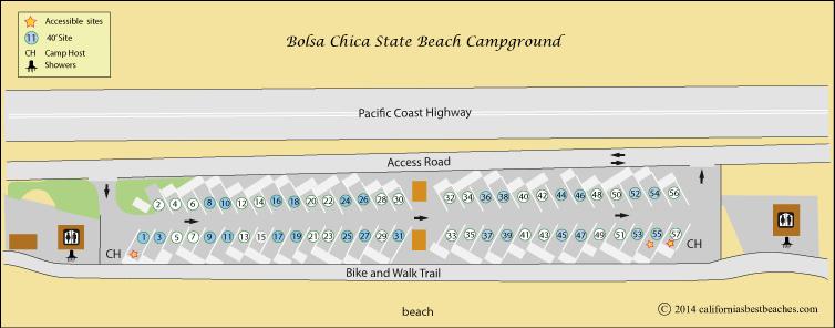 Huntington Beach Area Camping Californias Best Beaches