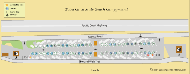 Bolsa Chica State Beach Rv Campground Orange County Ca
