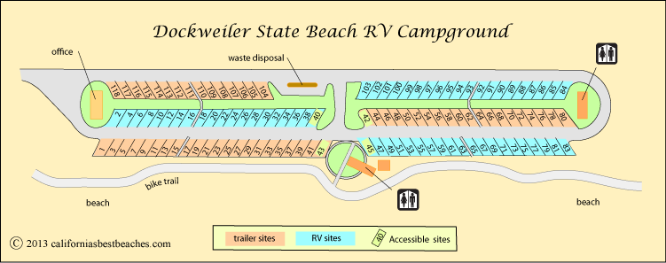 Dockweiler Beach Rv Campground Los Angeles County Ca